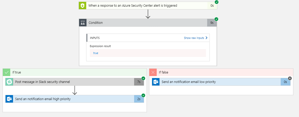Azure Security Center : Playbooks!